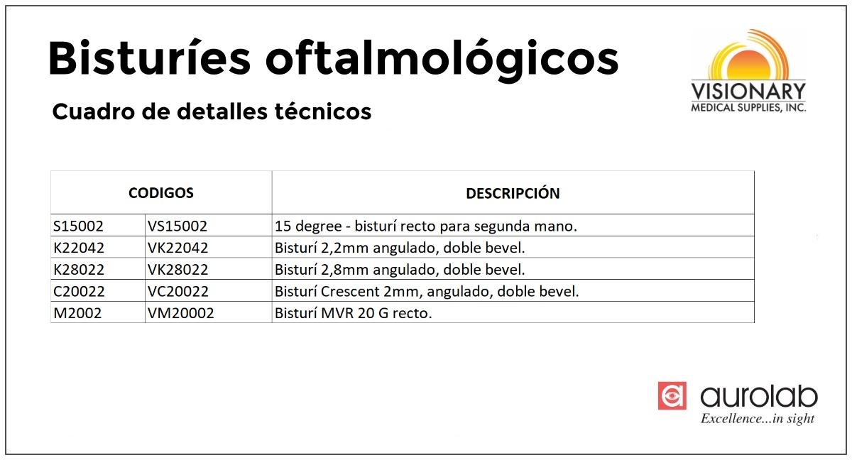 detalle Bisturies